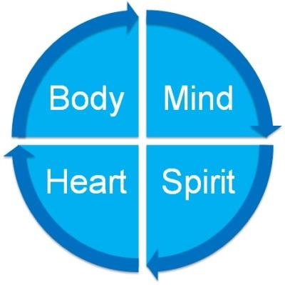 holistic_wellness